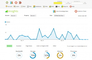 New Dashboard with integrated Google Analytics